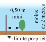 Coupe et taille de l arbre ou de la haie le champ pr s froges site officiel de la commune - Article 673 code civil ...